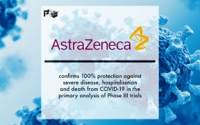 COVID-19 Vaccine AstraZeneca confirms 100% protection against severe disease, hospitalisation and death in the primary analysis of Phase III trials   Pharmtech Focus