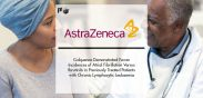 Calquence Demonstrated Fewer Incidences of Atrial Fibrillation Versus Ibrutinib in Previously Treated Patients with Chronic Lymphocytic Leukaemia | Pharmtech Focus